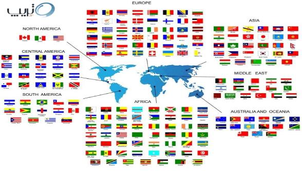 لیست کشورهای دنیا